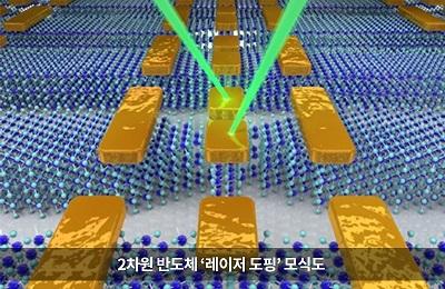 신소재 조문호 교수팀, 빛으로 2차원 반도체 전도도 10만 배 높여