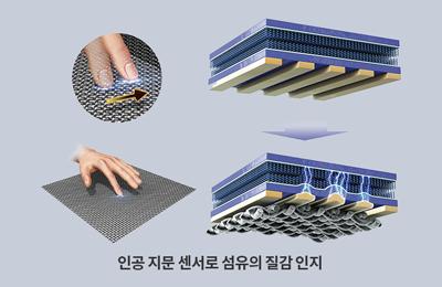 신소재 김종규 교수팀, 99.8% 정확하게 섬유 촉감 구별하는 인공지문 센서 개발