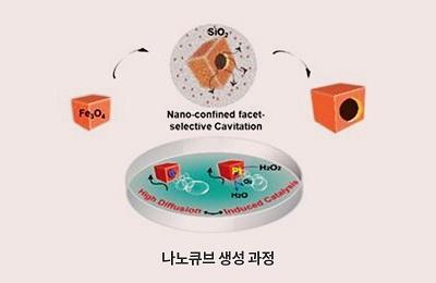 """화학 이인수 교수팀, 수질오염 해결할 '두 얼굴의' 나노큐브, """"더 쉽게"""" 만든다"""